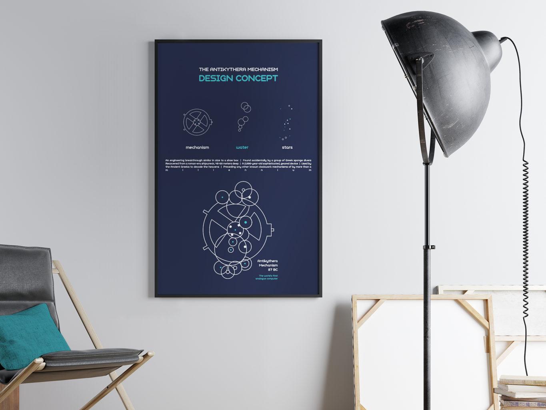 antikythyra poster